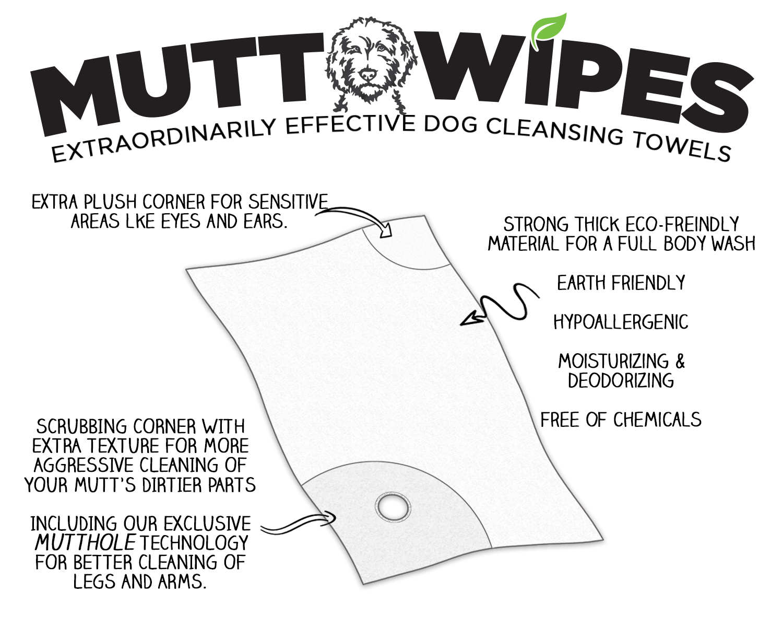MuttWipes.com